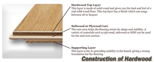 Laminate Flooring Vs Engineered Wood FlooringBclaminate - Difference Between Hardwood And Laminate Flooring